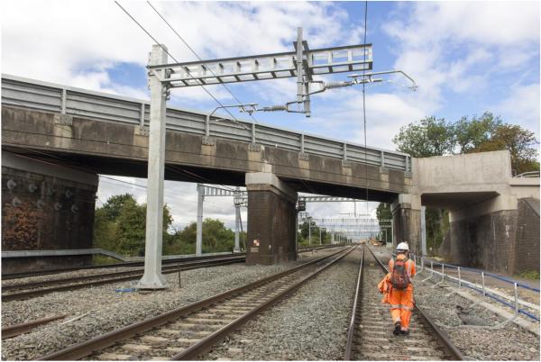 Overhead line electrification